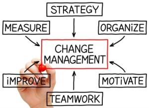 Business Management Tips